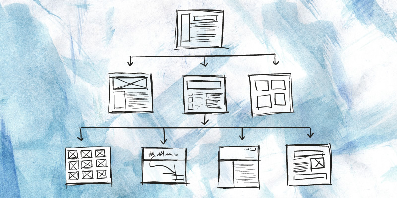 Dynamic Sitemaps in WordPress, ExpressionEngine, and Magento